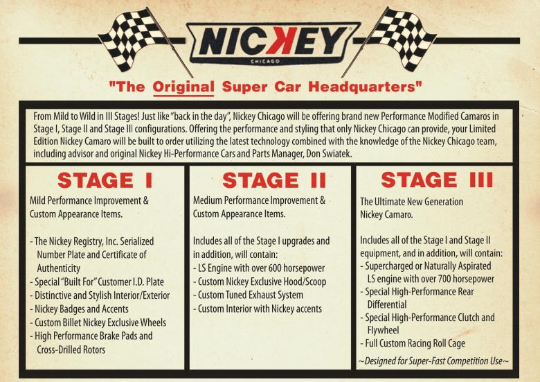 Nickey Chicago To Offer Phase Iii 700hp Version Of 2010 Camaro Ss Camaro5 Chevy Camaro