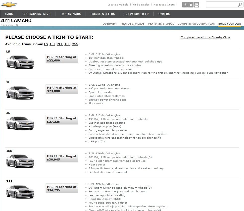 LSLT1LT2  Camaro5 Chevy Camaro Forum  Camaro ZL1 SS and V6