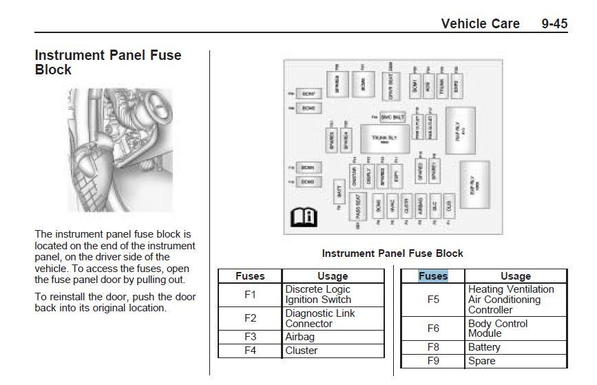 Help with switchable fuse. - Camaro5 Chevy Camaro Forum / Camaro ZL1, SS  and V6 Forums - Camaro5.comCamaro5.com