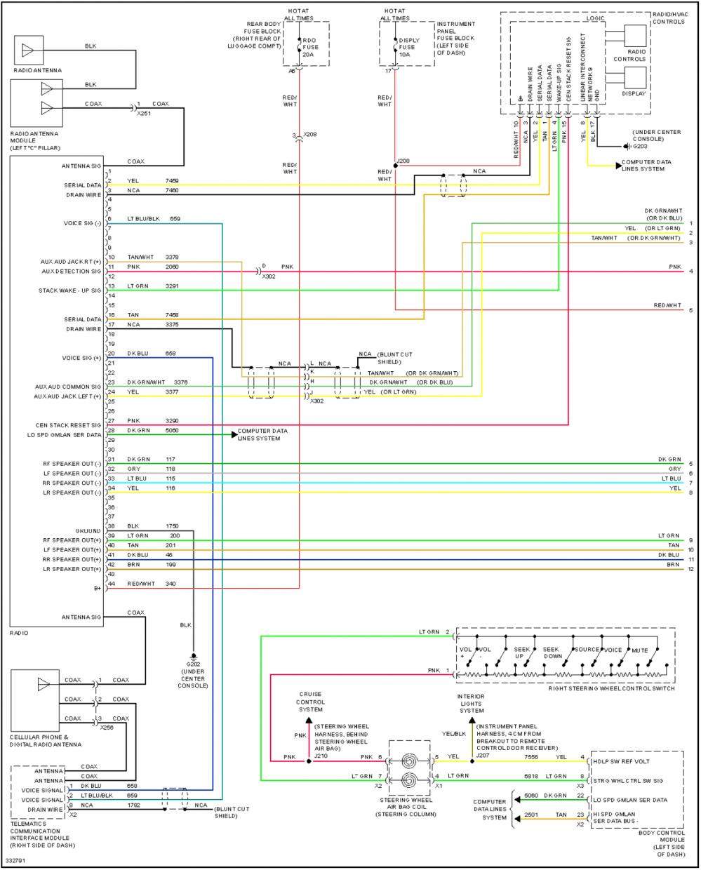 Avh P2300Dvd Wiring Diagram from www.camaro5.com