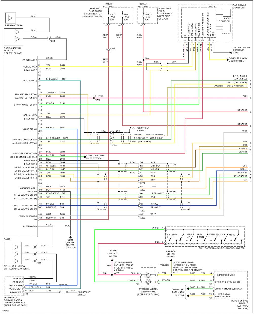 onstar microphone location  onstar  free engine image for 2004 GMC Sierra Wiring Diagram GMC Truck Electrical Wiring Diagrams