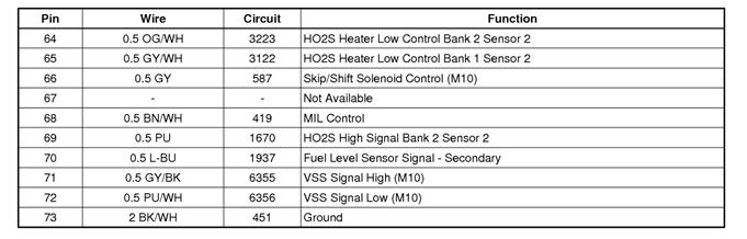 Wiring Diagram O2 Sensor Bank 1 Sensor 1