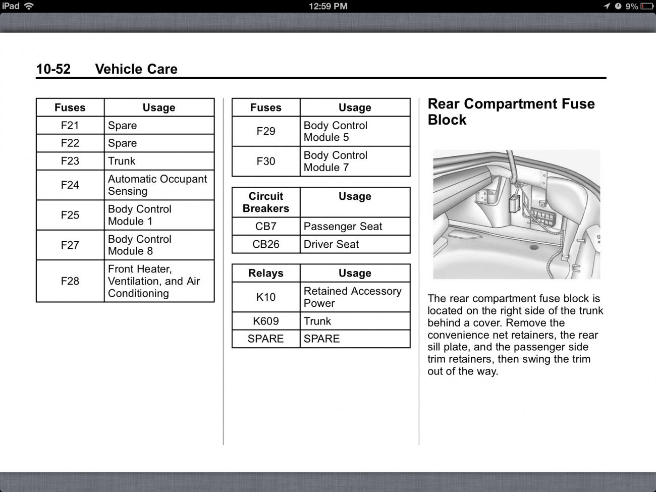 2010 Corvette Fuse Box Location Wiring Library Diagram No In The Trunk Wherez It At Camaro5 Chevy Camaro