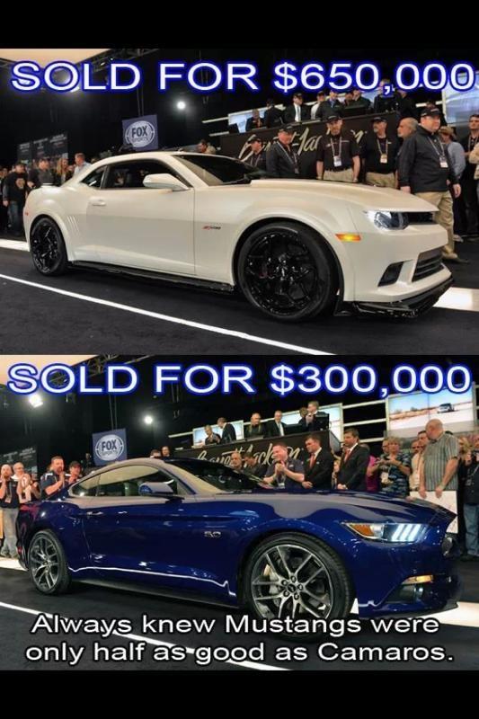 Camaro vs Mustang Sell at BarrettJackson  Camaro5 Chevy Camaro