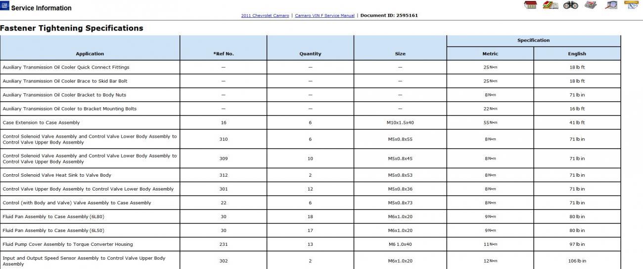 6l80e valve body bolt torque specs - Camaro5 Chevy Camaro Forum / Camaro ZL1, SS and V6 Forums ...