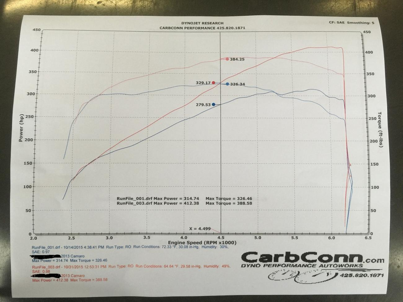 Official L99 Dyno Thread Page 43 Camaro5 Chevy Camaro Forum 2014 350 Engine Diagram Attached Images