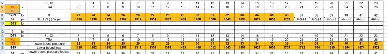 285 35 19s Pirelli Trofeo R Page 2 Camaro5 Chevy