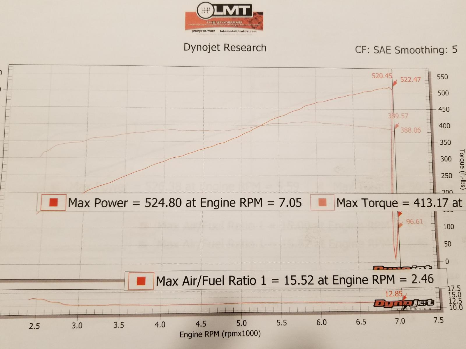 Dyno results! LOD intake, ported heads and T B  - Camaro5 Chevy