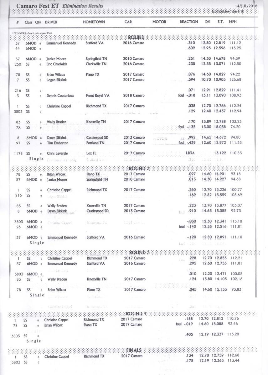Name:  Bracket Racing Results.jpg Views: 711 Size:  140.9 KB