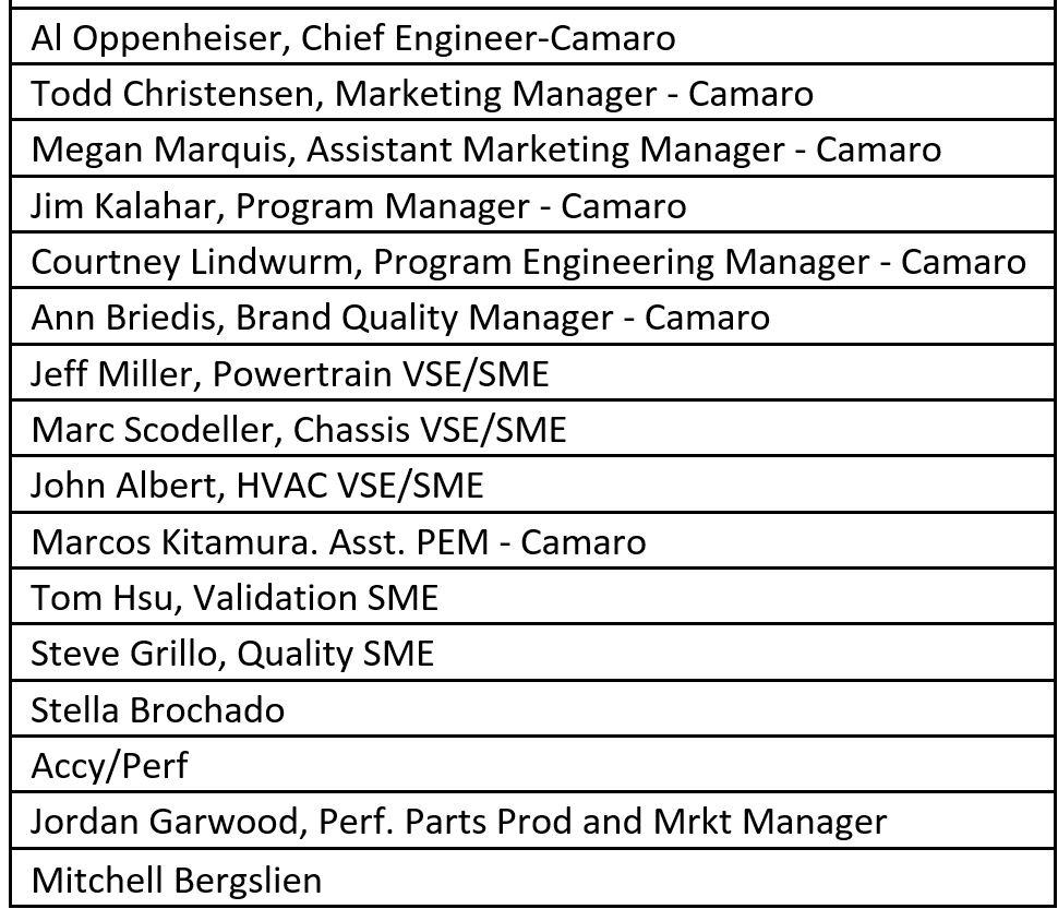 Name:  GM Team.JPG Views: 316 Size:  164.7 KB