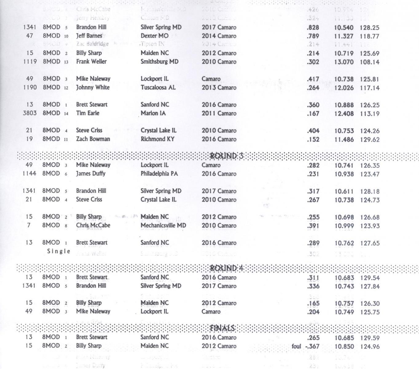 Name:  V8 Mod (SBE) Elimination Results 002.jpg Views: 663 Size:  177.7 KB