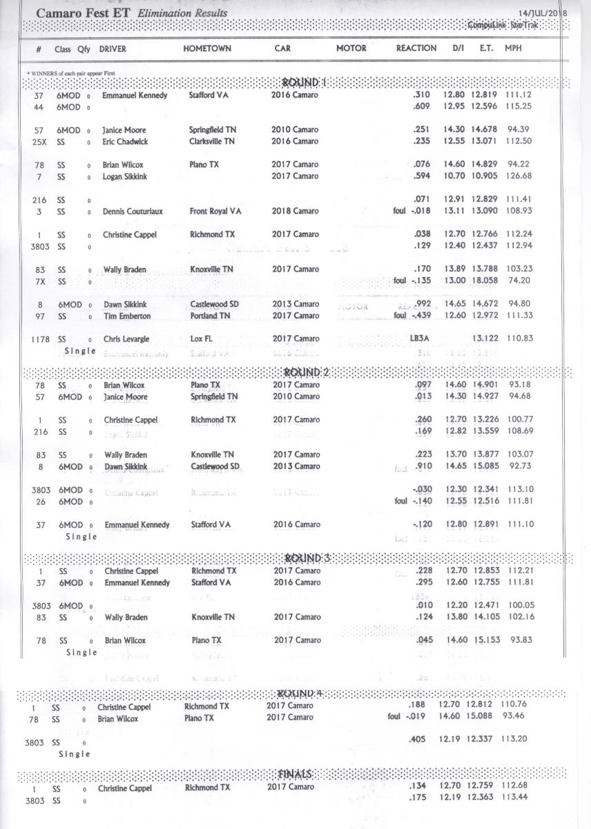 Name:  Bracket Racing Results.jpg Views: 637 Size:  140.9 KB