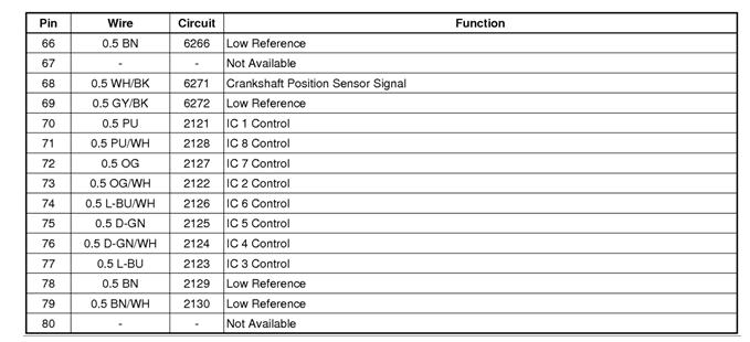 wiring       diagram    O2 sensor bank 1 sensor 1       Camaro5