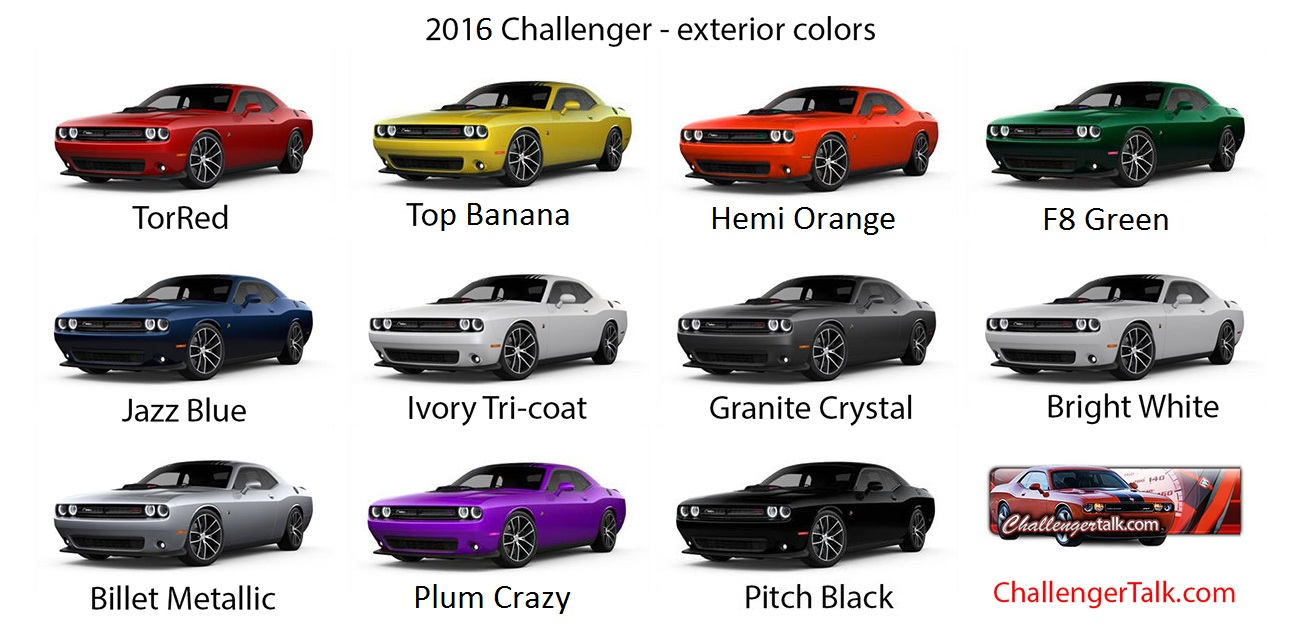 This Looks Almost Like My Dream List I Made 2 Years Ago For A Challenger Color Palette