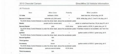 2010 camaro wiring electrical system information camaro zl1 no responses to 2010 camaro wiring electrical system information